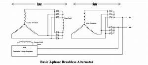 Basics In Brushless Alternators  U00bb Izreal
