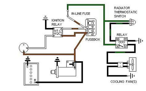 1978 Mgb Wiring Diagram For Ignition by Electric Cooling Fan Schematics