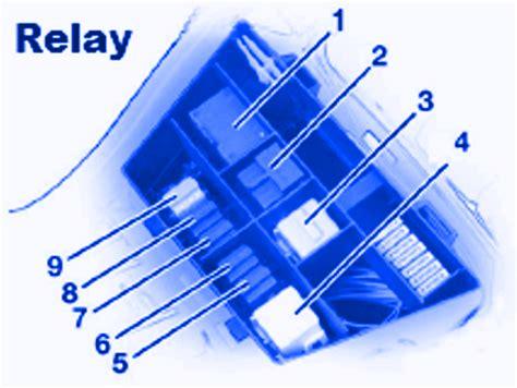 2000 Bmw 328ci Fuse Diagram by Bmw 530i 2006 Relay Fuse Box Block Circuit Breaker Diagram