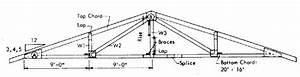 how to design build a roof truss designs 4 7 With 36 foot trusses