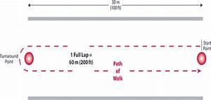 6 Minutes Walk Test Diagram