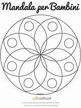 Facili Loto Unideanellemani Ceramica Artofit Geometriche Acquerelli Motion Mosaique Baloney Mosaici Puntinismo Rotondo Fai Etichette Motivi Disegn Sette Ricamati Geometricas sketch template