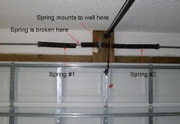Garage Door Torsion Springs Jacksonville Fl by Jacksonville Garage Door Repair Sculptfusion Us