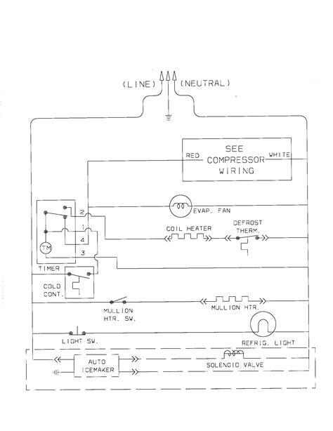 refrigerator troubleshooting refrigerator troubleshooting diagram