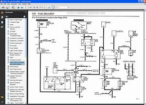 1996 Bmw 328i Wiring Diagrams Sandra Anne Taylor 41242 Enotecaombrerosse It