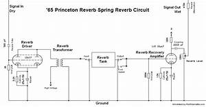 Compact 2 Tube Reverb Layout