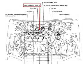 similiar nissan engine diagram keywords 1999 nissan altima engine diagram image wiring diagram engine