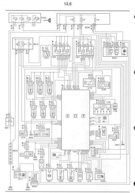 peugeot 307 sw fuse box auto electrical wiring diagram