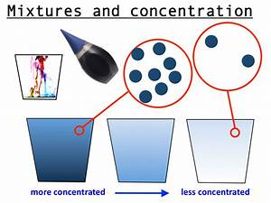 Mixtures are materials made by combining two or...