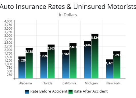 25 Reasons Not To Drive Without Car Insurance