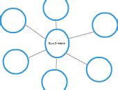 Signs Suicide Editable Venn Diagram Template Creately