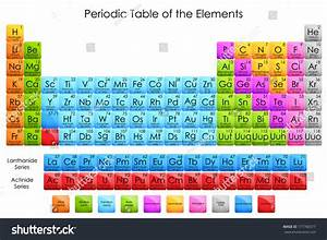 Vector Illustration Diagram Periodic Table Elements Stock