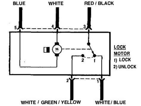 bmw e 30 silownik klapy bagaznika elektroda pl