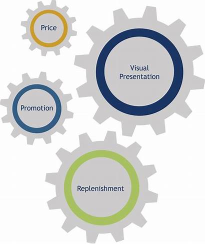 Operational Execution Private Brand Excellence Brands Well