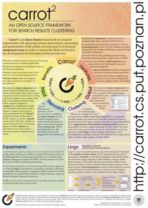 scientific poster design ideas  pinterest
