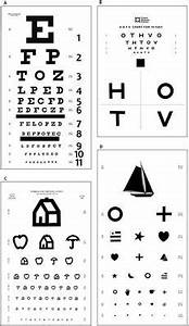 Visual acuity |... Acuity Quotes