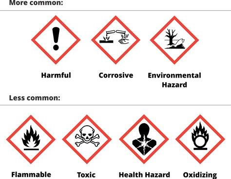 Ghs Implementation  Information For Customers  Cleaning. Legal Banners. Stage Four Signs. Small Letter Stickers. Naturally Signs. Customs Signs Of Stroke. Guest Bedroom Signs. Sticky Stickers. Cool Animal Murals