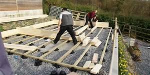 Gartenhaus Ohne Fundament : welche fundamenttypen werden bei einem gartenhaus am meisten verwendet hansagarten24 ~ Orissabook.com Haus und Dekorationen