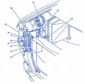 Chevrolet Astro Lt 2001 Rear Electrical Circuit Wiring