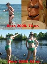 Как быстро похудеть на 10 кг с кефиром