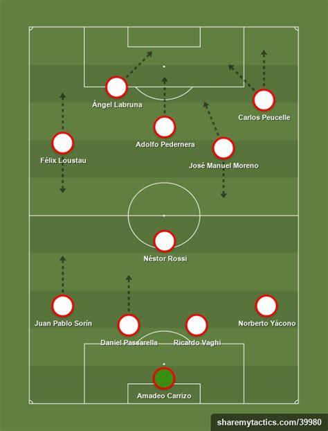 Los mejores clubes de la historia - Página 5 - Foros Perú