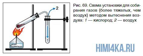 Бытовой газ тяжелее или легче воздуха
