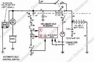Installation Instructions  Weldmart Idler Upgrade Board
