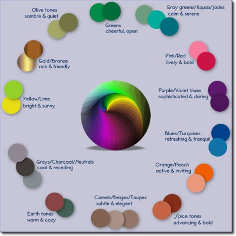 paint colors and moods chart home design