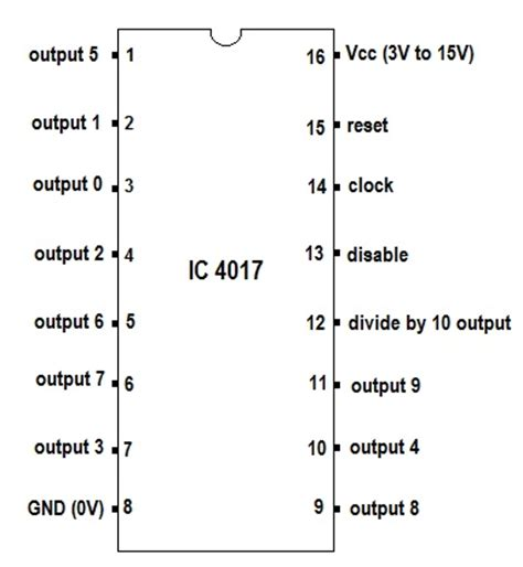 ic  pin configuration elektronik pinterest