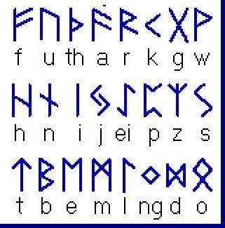 Autres Alphabets Employés Par Les Celtes