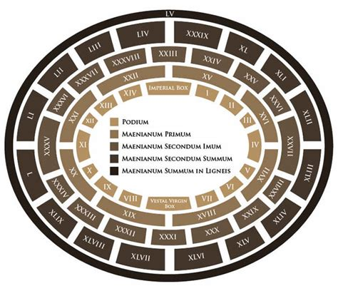 Caesars Palace Colosseum Floor Plan by Colosseum Seating Chart Colosseum Seating Chart Las