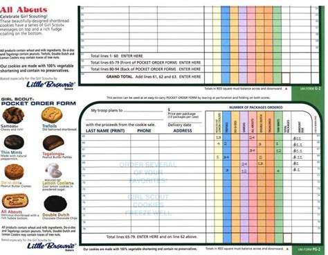 girl scout cookie order form template sampletemplatess