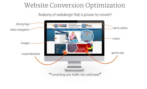 web optimisation redforts how to continually optimize your hotel s web