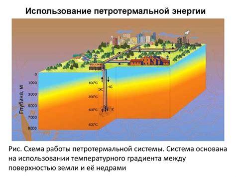 Использование энергии океанов и морей
