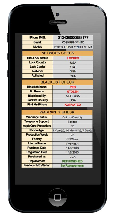 iphone imei checker apple imei checker iphone 3gs 4 4s 5 5c 5s 6 and 6