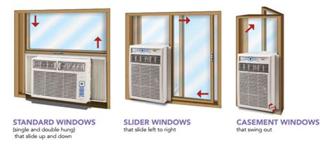 How To Install A Standard Window Air Conditioner Into A