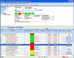 aras innovator project management essig plm inc With project management scorecard template