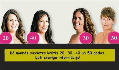 Kā mainās sievietes krūtis 20, 30, 40 un 50 gados. Ļoti ...