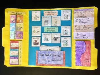 energy interactive lapbook forms sources