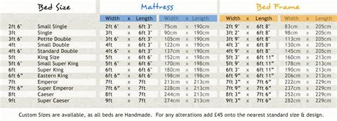 standard sizes wooden bed frame dimension chart wooden