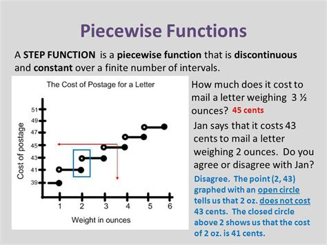 how much does it cost to mail a letter regents review 3 functions quadratics more ppt 11401