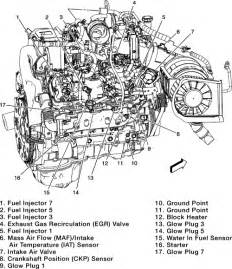 similiar 2007 5 3 vortec engine diagram keywords well 5 3 engine wiring diagram on 05 5 3 vortec sensor wiring diagram