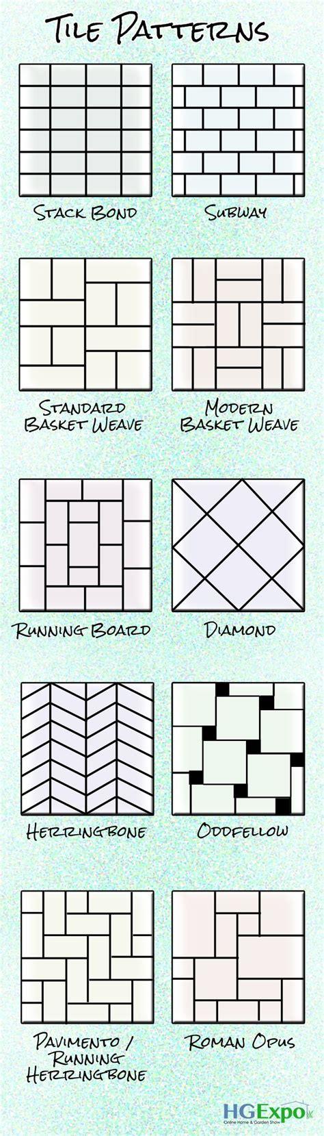 kitchen tile layout patterns floor tile pattern names homes floor plans 6274