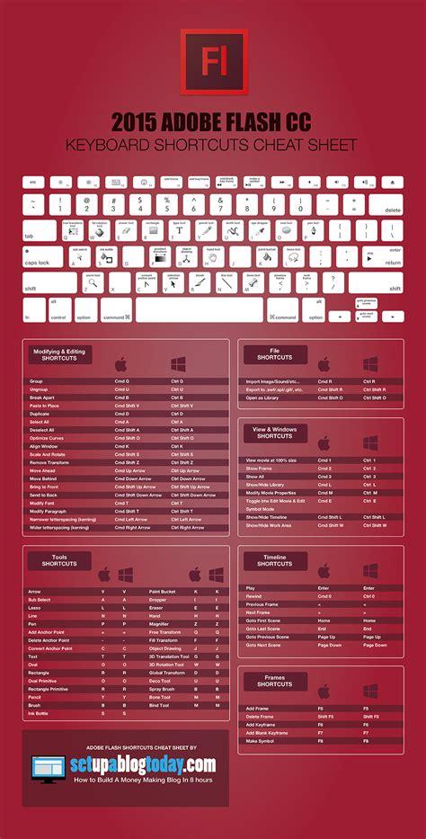 adobe flash keyboard shortcuts cheat sheet