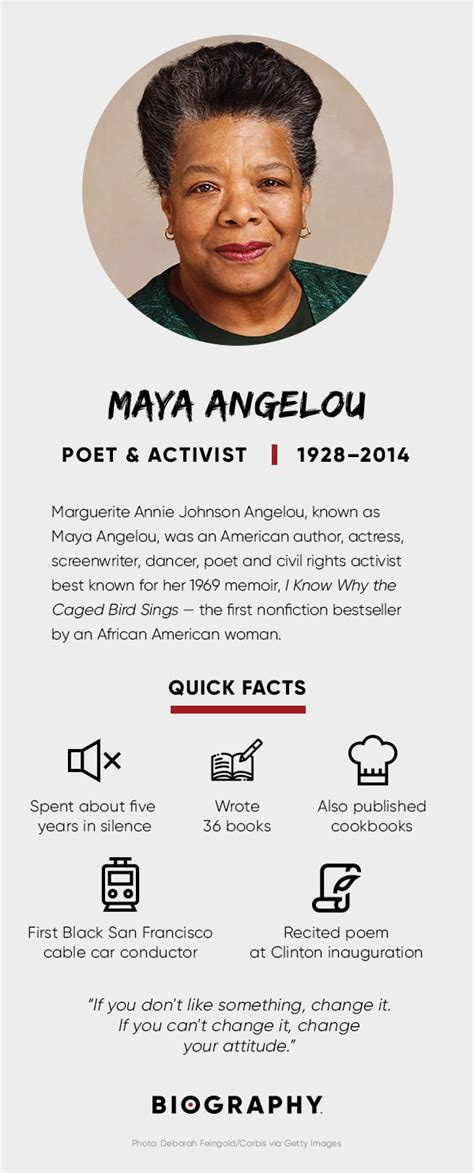 maya angelou quotes poems   rise biography