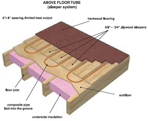 wood radiant heat harbour hardwood floors installation restoration of hardwood flooring