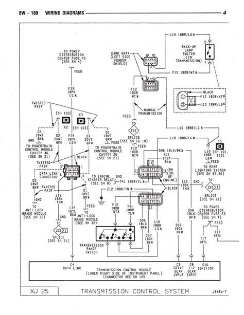 94 jeep wrangler wiring diagram 31 wiring diagram images