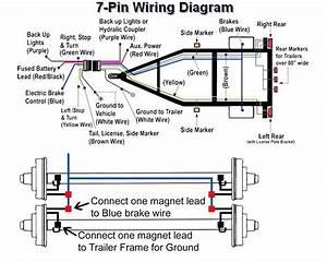 Car Trailer Plug Wiring Diagram South Africa