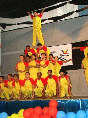 gymnastic formation wikipedia