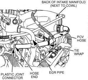 similiar mazda tribute pcv valve location on a 2002 mazda tribute coolant sensor on 2002 mazda tribute on 2003 mazda mpv engine diagram